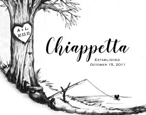 chiappetta-proof